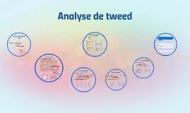 Copy of Analyse de tweed
