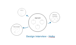 Recent Hoby projects