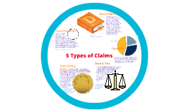 The Five Types of Claims (6)