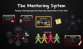 The Mentoring System