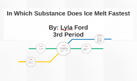 In Which Substance Does Ice Melt Fastest