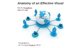 Anatomy of an Effective Visual