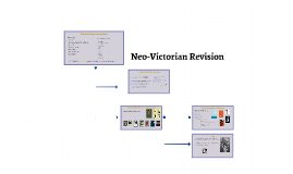 Neo-Victorian Revision