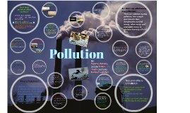 Copy of Pollution
