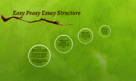 Easy Peasy Essay Structure