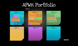Copy of APWH Student Portfolio Template - Mr. Harrison