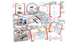 Copy of Präsentation Projektorganisation und -prozesse