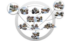 Virtuális séta a Politechnikumban