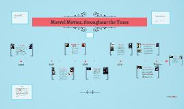 Marvel Movies, throughout the Years