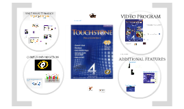 Copy of Touchstone 4 Training