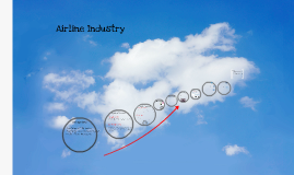 Copy of Airline Industry