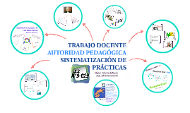 Copy of TRABAJO DOCENTE