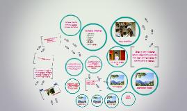 Copy of O processo do aprender