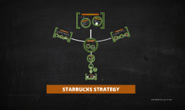 Copy of STARBUCKS STRATEGY
