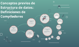 Copy of Estructura de datos