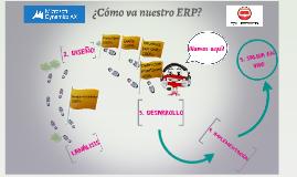 ERP Dynamics AX