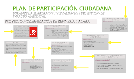 Participación Ciudadana PETROPERU