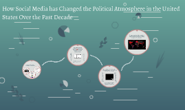 How Social Media has Changed the Political Atmosphere in the