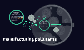manufacturing pollutants