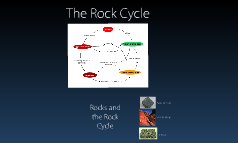 Rocks Science