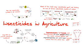AGRO 2640 - Lecture Material on Insecticides