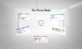 Five-Forces Model