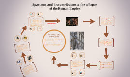 Copy of Spartacus and his contribution to the fall of the Roman Repu