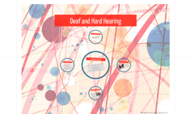 Deaf and Hard Hearing
