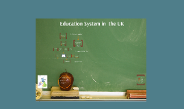 Copy of Education System in UK