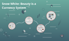 Snow White: Beauty is a Currency System