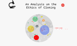 An Analysis on the Ethics of Cloning