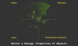 Matter & Energy: Properties of Objects