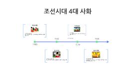 조선시대 4대 사화-프레지강사 이혜정
