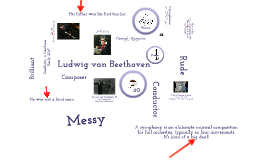 Copy of Beethoven