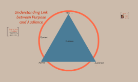 Purpose and Audience Linked