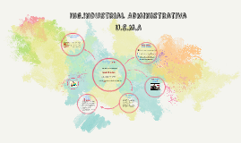 Ing.Industrial Administrativa