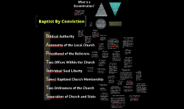 Baptist By Conviction