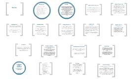 Copy of Semantic Field