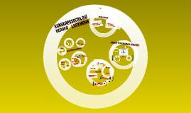 Berger och Luckmanns mikrosociologi: om språk och socialisation