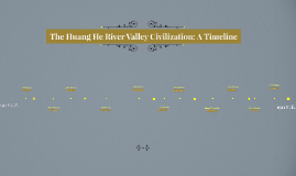 The Huang He River Valley Civilization: A Timeline