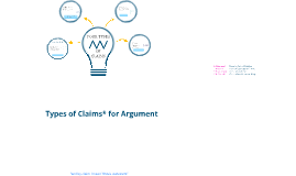 Copy of Copy of Types of Claims