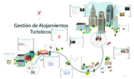 Copy of Proyecto de Gestión de Alojamientos Turísticos
