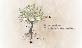 Dirent Actions That Benefit the Intellect