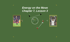 Energy on the Move