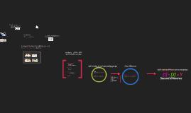 EVote - Analysis (Diff in Diff design?)
