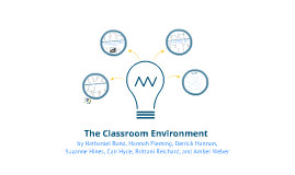 Copy of Copy of The Classroom Environment