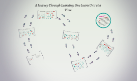 A Journey Through Learning: Learn Unit by Learn Unit
