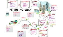 Copy of ANTAS NG WIKA