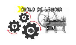 Ciclo de Lenoir