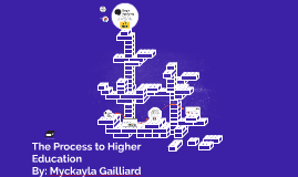 The Process to Higher Education